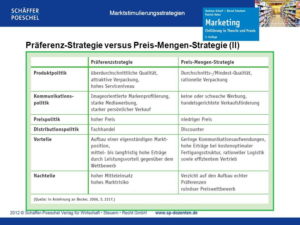 Präferenz-Strategie versus Preis-Mengen-Strategie (II) Marktstimulierungsstrategien