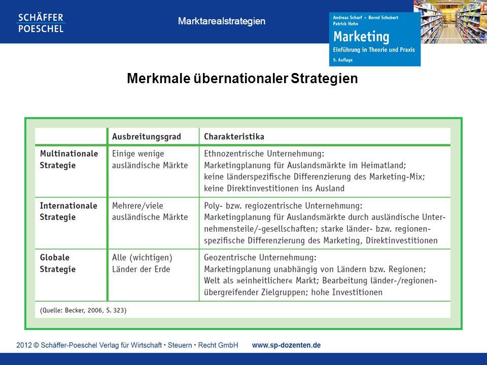 Merkmale übernationaler Strategien Marktarealstrategien