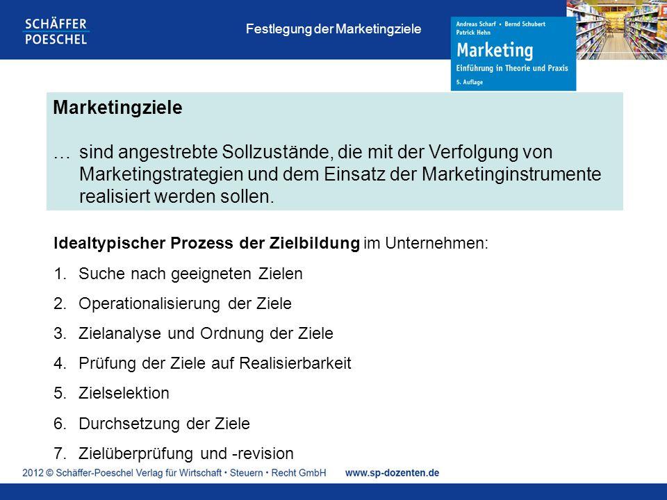 Marketingziele …sind angestrebte Sollzustände, die mit der Verfolgung von Marketingstrategien und dem Einsatz der Marketinginstrumente realisiert werden sollen.