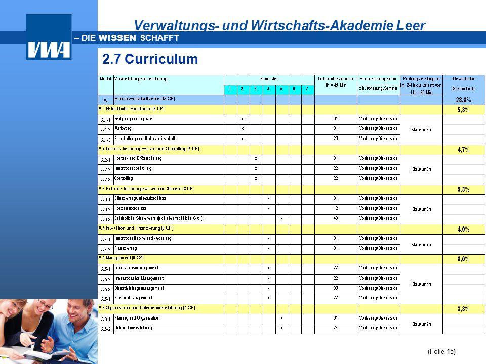 – DIE WISSEN SCHAFFT Verwaltungs- und Wirtschafts-Akademie Leer 2.7 Curriculum (Folie 15)