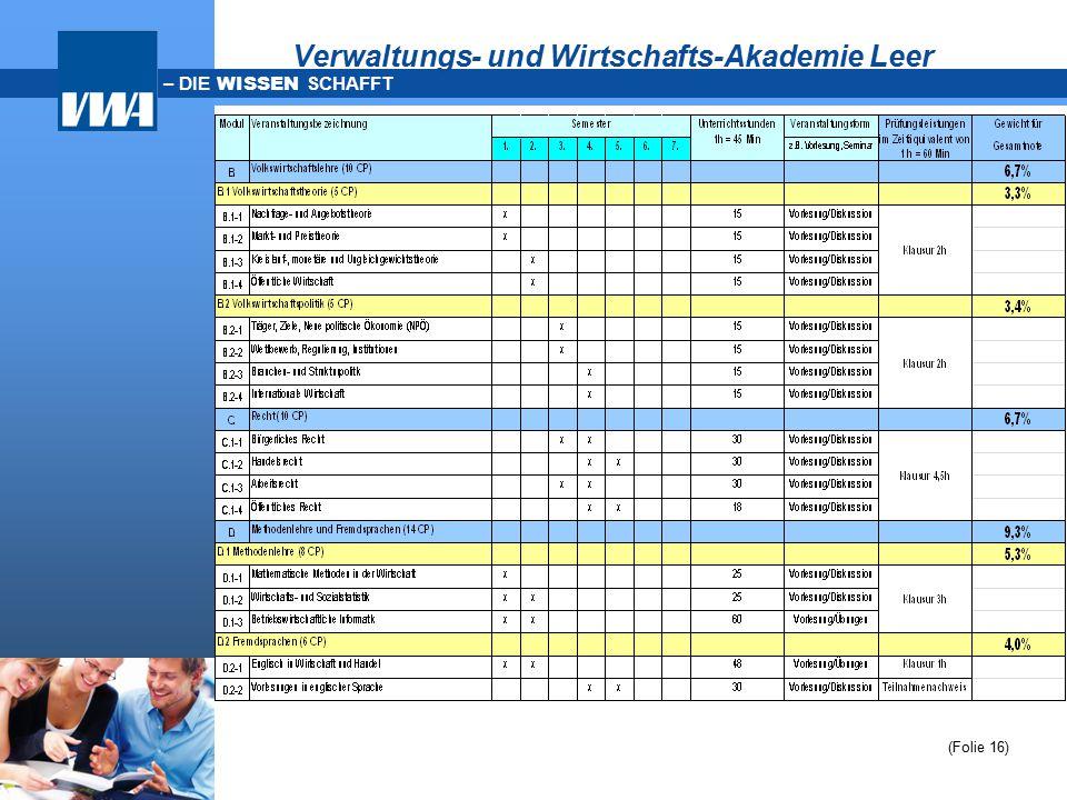 – DIE WISSEN SCHAFFT Verwaltungs- und Wirtschafts-Akademie Leer (Folie 16)
