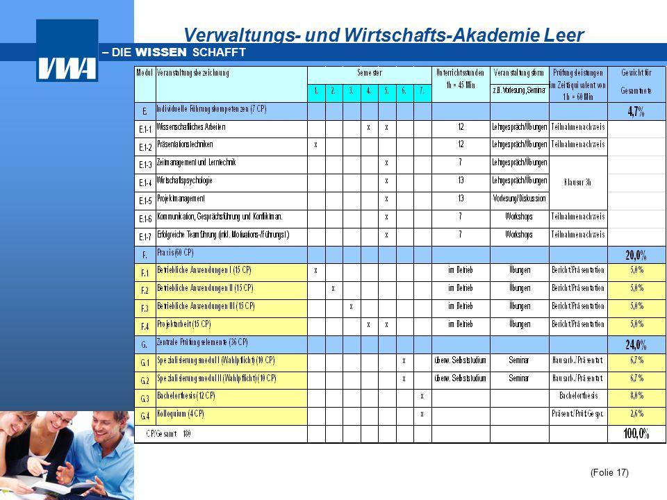 – DIE WISSEN SCHAFFT Verwaltungs- und Wirtschafts-Akademie Leer (Folie 17)