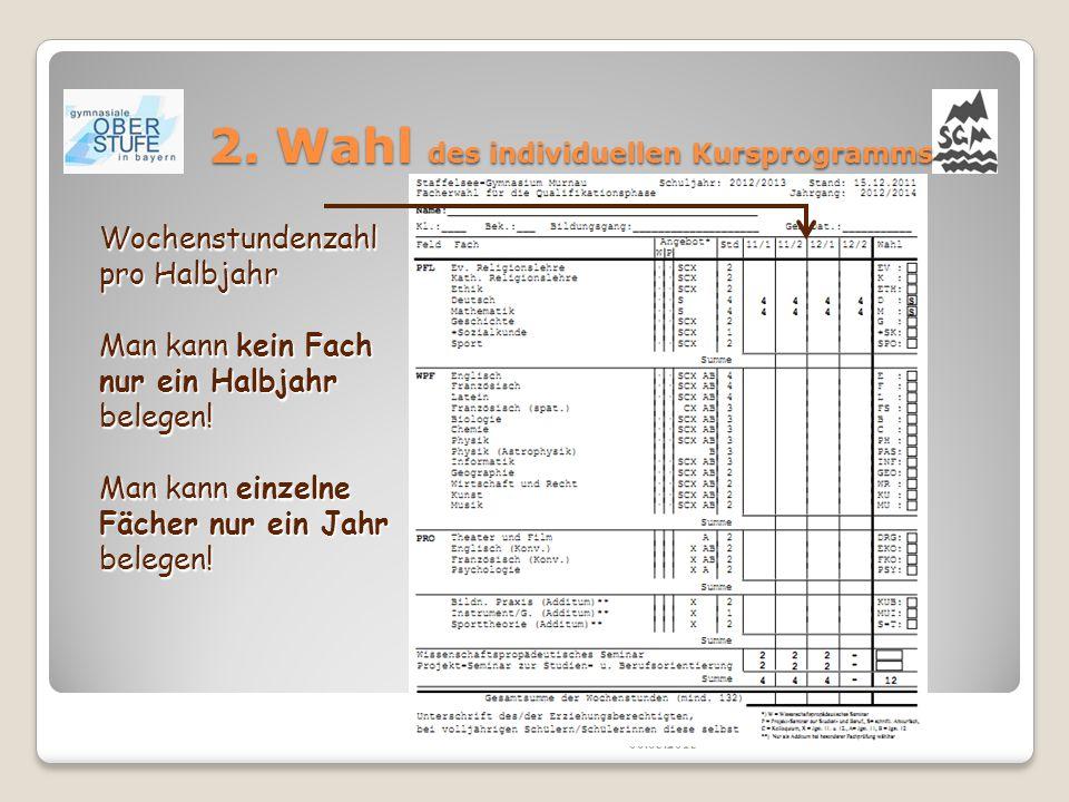 2. Wahl des individuellen Kursprogramms 06.05.2015 Wochenstundenzahl pro Halbjahr Man kann kein Fach nur ein Halbjahr belegen! Man kann einzelne Fäche