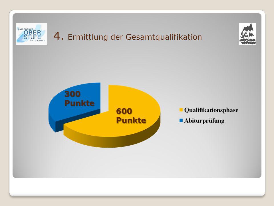600 Punkte 300 Punkte 4. Ermittlung der Gesamtqualifikation