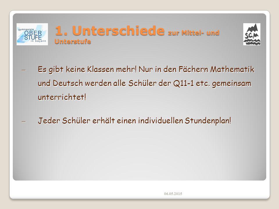 1. Unterschiede zur Mittel- und Unterstufe 06.05.2015  Es gibt keine Klassen mehr! Nur in den Fächern Mathematik und Deutsch werden alle Schüler der