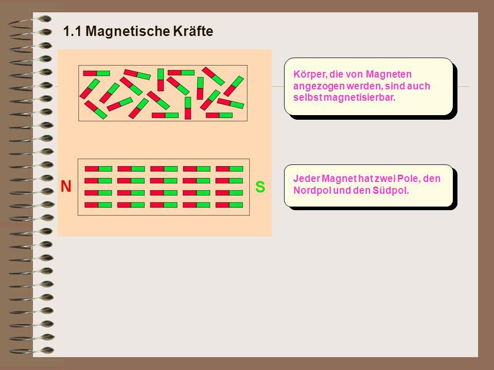 1.1 Magnetische Kräfte Körper, die von Magneten angezogen werden, sind auch selbst magnetisierbar. Jeder Magnet hat zwei Pole, den Nordpol und den Süd