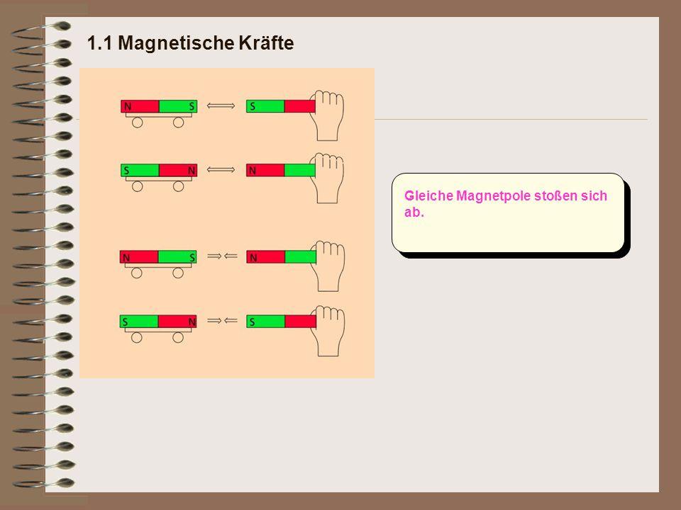 1.1 Magnetische Kräfte Gleiche Magnetpole stoßen sich ab.