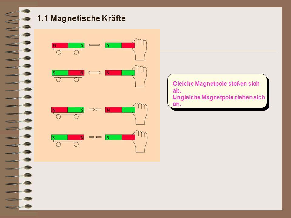1.1 Magnetische Kräfte Gleiche Magnetpole stoßen sich ab. Ungleiche Magnetpole ziehen sich an.
