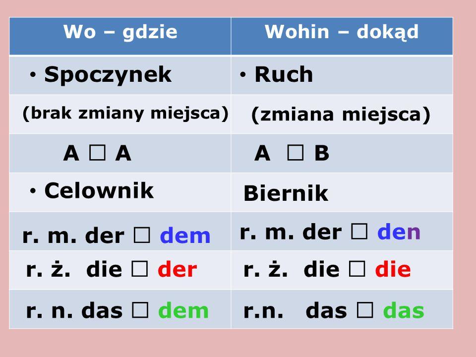 Wo – gdzieWohin – dokąd Spoczynek (brak zmiany miejsca) A  A Celownik r.