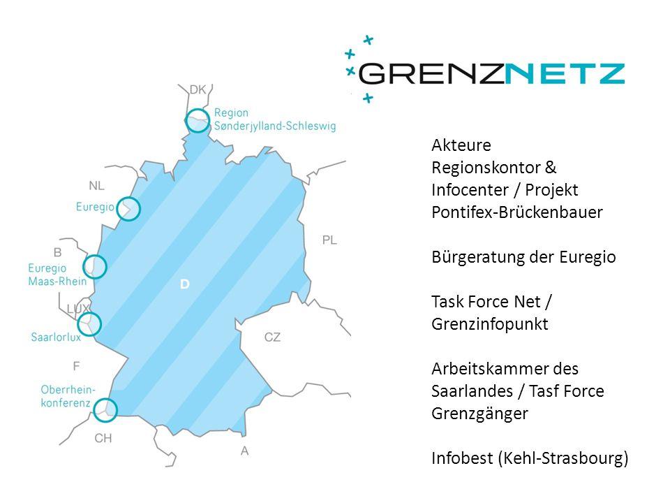 Akteure Regionskontor & Infocenter / Projekt Pontifex-Brückenbauer Bürgeratung der Euregio Task Force Net / Grenzinfopunkt Arbeitskammer des Saarlande