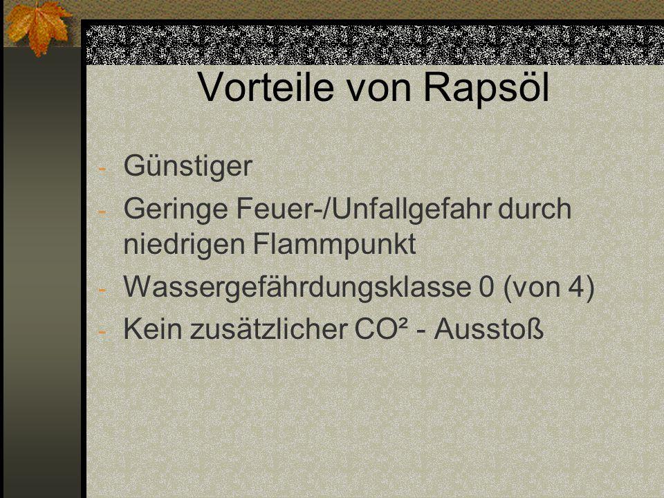 Vorteile von Rapsöl - Günstiger - Geringe Feuer-/Unfallgefahr durch niedrigen Flammpunkt - Wassergefährdungsklasse 0 (von 4) - Kein zusätzlicher CO² -