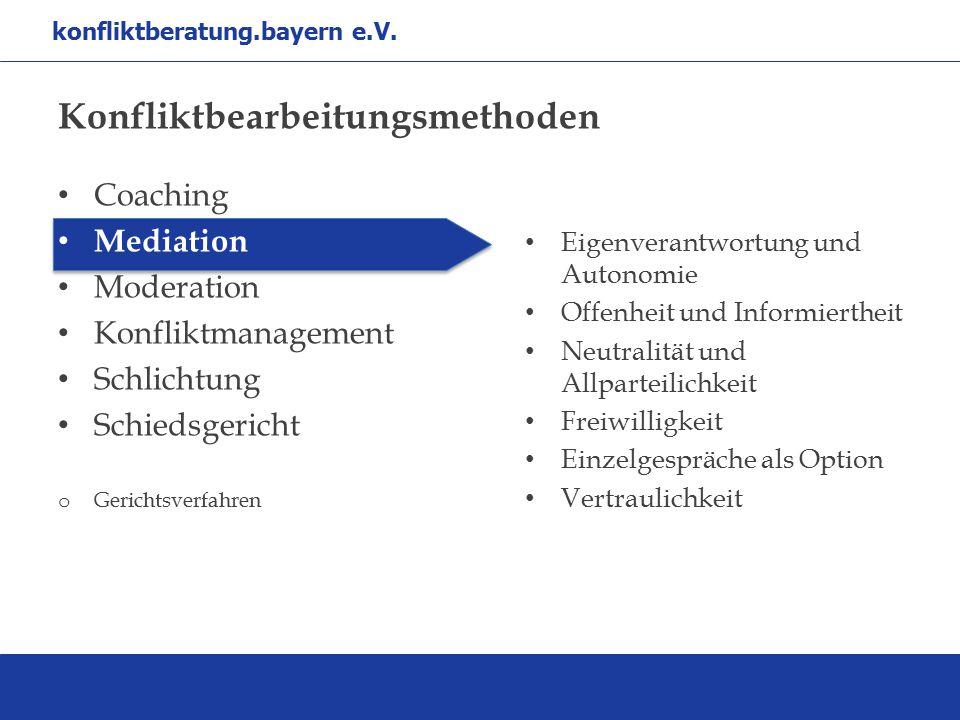 konfliktberatung.bayern e.V. Coaching Mediation Moderation Konfliktmanagement Schlichtung Schiedsgericht o Gerichtsverfahren Konfliktbearbeitungsmetho