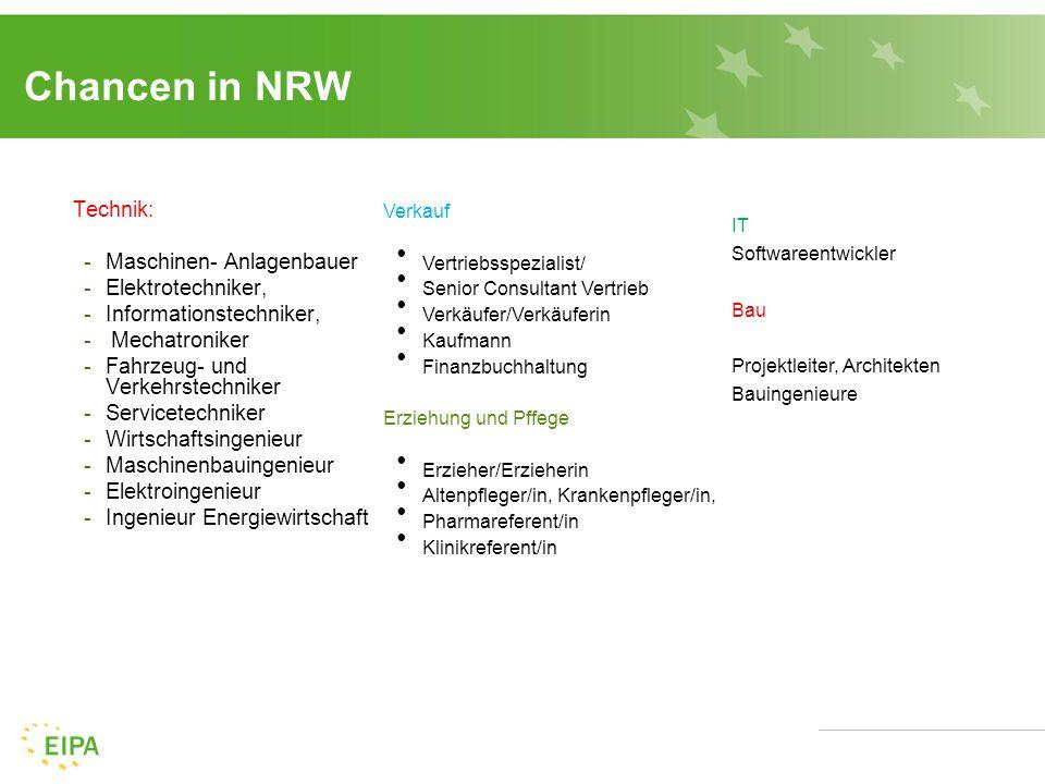 Chancen in NRW Technik: -Maschinen- Anlagenbauer -Elektrotechniker, -Informationstechniker, - Mechatroniker -Fahrzeug- und Verkehrstechniker -Servicet