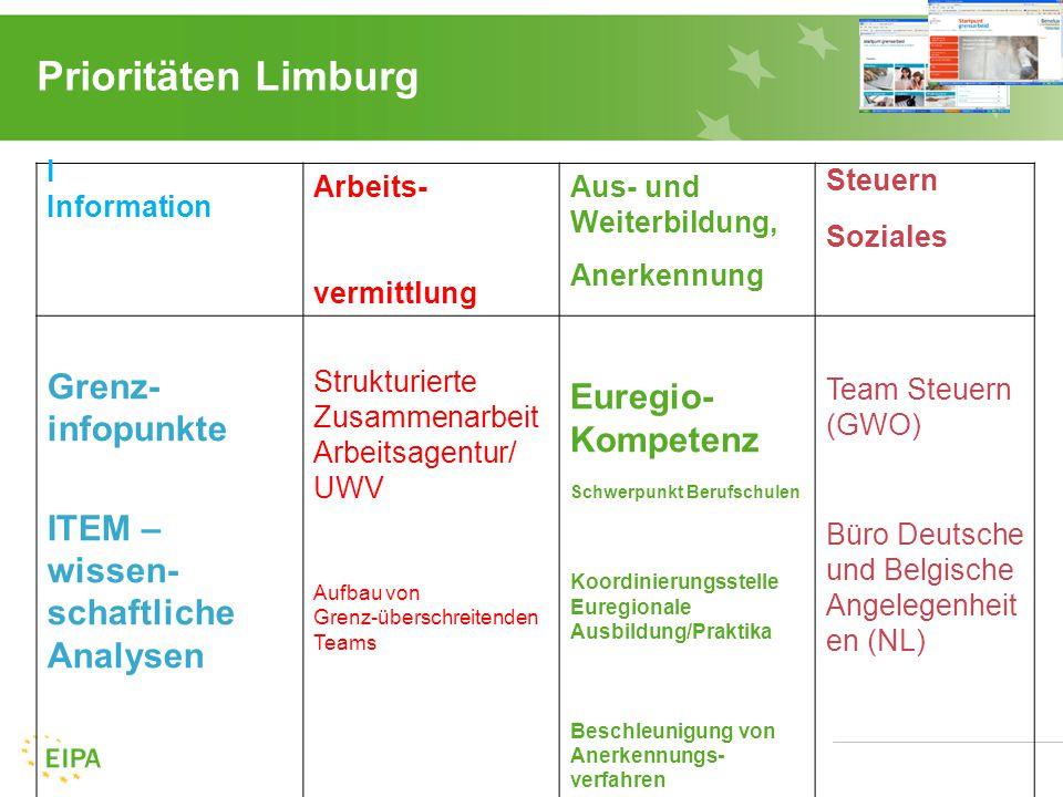 Prioritäten Limburg I Information Arbeits- vermittlung Aus- und Weiterbildung, Anerkennung Steuern Soziales Grenz- infopunkte ITEM – wissen- schaftlic