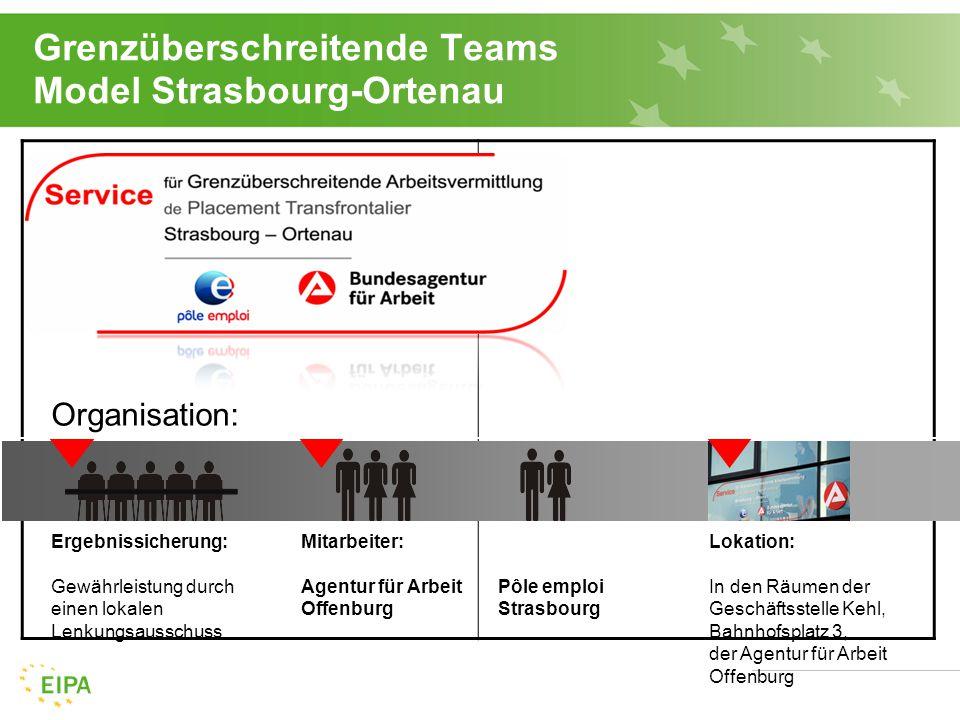 Grenzüberschreitende Teams Model Strasbourg-Ortenau Organisation: Ergebnissicherung: Gewährleistung durch einen lokalen Lenkungsausschuss Mitarbeiter: