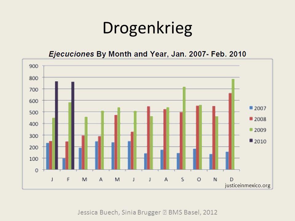 Drogenkrieg Jessica Buech, Sinia Brugger  BMS Basel, 2012 justiceinmexico.org