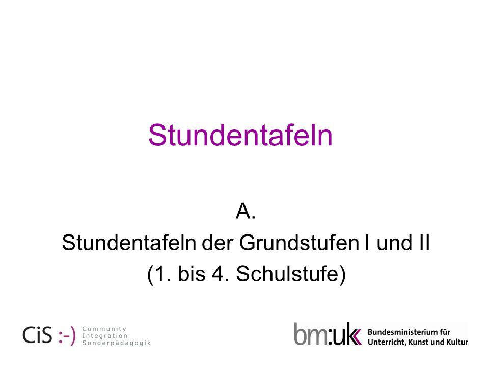 Schulstufen und Wochenstunden Pflichtgegenstände1.2.3.4.