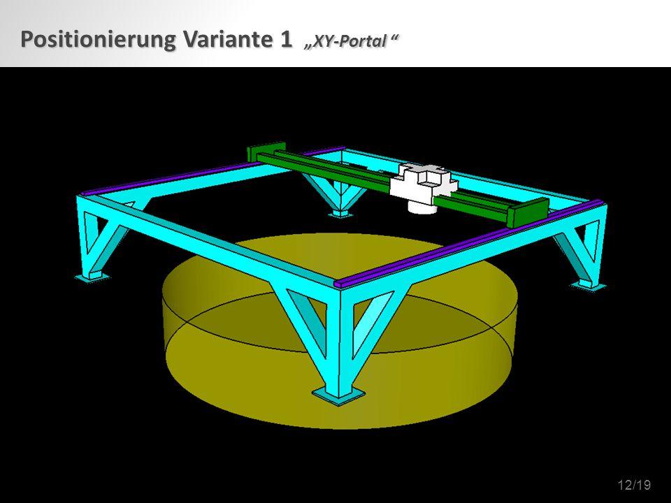 """Positionierung Variante 1 """"XY-Portal 12/19"""