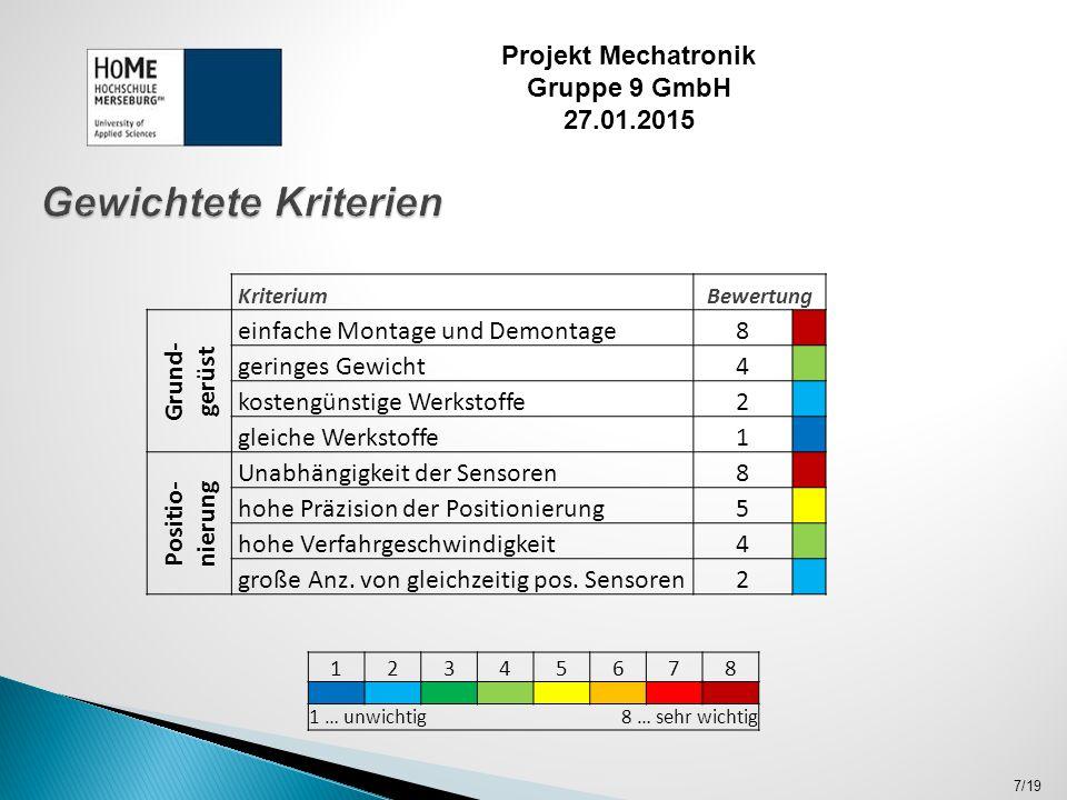 8/19 Projekt Mechatronik Gruppe 9 GmbH 27.01.2015 12345678 1 … unwichtig8 … sehr wichtig Kriterium Bewertung Markie- rung einfache Magazinierung8 gute Visualisierung5 einfacher Aufbau2 hohe Haltbarkeit2