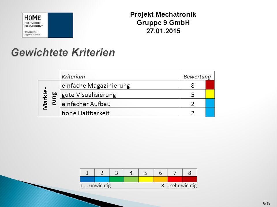 19/19 Projekt Mechatronik Gruppe 9 GmbH 27.01.2015
