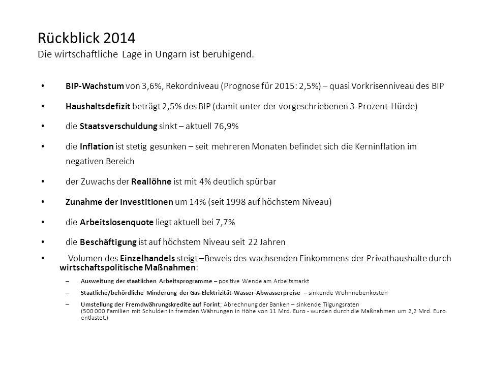 Rückblick 2014, Zielsetzungen Hauptträger der Wirtschaft: Industrie (KFZ, Maschinenbau), Landwirtschaft, Baugewerbe, Tourismus und die hohen Exportraten Export: 84,6 Mrd.