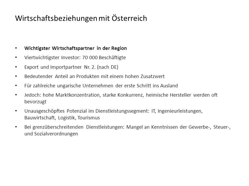 Wirtschaftsbeziehungen mit Österreich Möglichkeiten zur Vertiefung und Ausbreitung der Zusammenarbeit: Infrastrukturentwicklungen: grenzüberschreitende Schnellstraßen, Güterzugverkehr, Donauschiffart Zusammenarbeit im F&E Bereich Stärkung der regionalen Kooperation, dadurch bessere Interessenvertretung in der EU Gemeinsames Agieren auf Drittmärkten Gemeinsame EU-Projekte