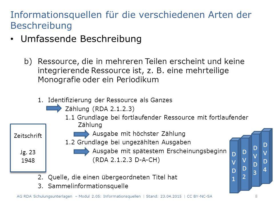 Umfassende Beschreibung b)Ressource, die in mehreren Teilen erscheint und keine integrierende Ressource ist, z.