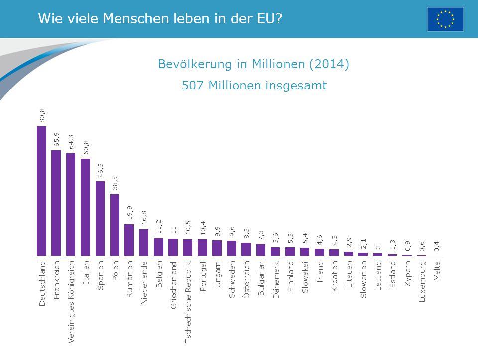 Wie viele Menschen leben in der EU? Bevölkerung in Millionen (2014) 507 Millionen insgesamt