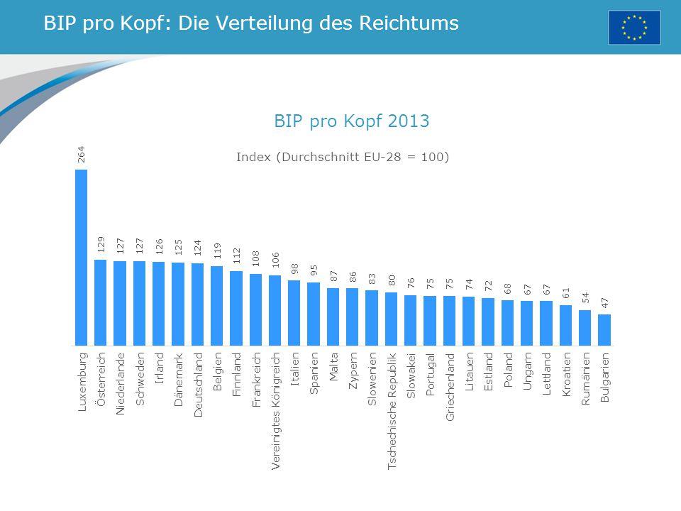 BIP pro Kopf: Die Verteilung des Reichtums BIP pro Kopf 2013 Index (Durchschnitt EU-28 = 100)