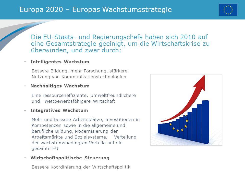 Europa 2020 – Europas Wachstumsstrategie Die EU-Staats- und Regierungschefs haben sich 2010 auf eine Gesamtstrategie geeinigt, um die Wirtschaftskrise zu überwinden, und zwar durch: Intelligentes Wachstum Bessere Bildung, mehr Forschung, stärkere Nutzung von Kommunikationstechnologien Nachhaltiges Wachstum Eine ressourceneffiziente, umweltfreundlichere und wettbewerbsfähigere Wirtschaft Integratives Wachstum Mehr und bessere Arbeitsplätze, Investitionen in Kompetenzen sowie in die allgemeine und berufliche Bildung, Modernisierung der Arbeitsmärkte und Sozialsysteme, Verteilung der wachstumsbedingten Vorteile auf die gesamte EU Wirtschaftspolitische Steuerung Bessere Koordinierung der Wirtschaftspolitik