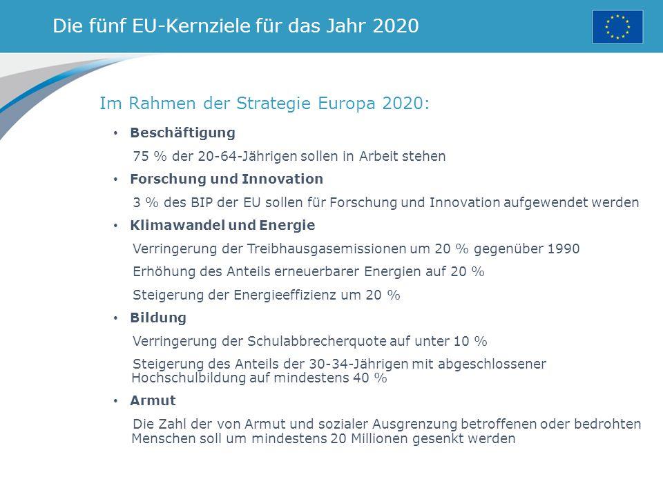 Die fünf EU-Kernziele für das Jahr 2020 Im Rahmen der Strategie Europa 2020: Beschäftigung 75 % der 20-64-Jährigen sollen in Arbeit stehen Forschung und Innovation 3 % des BIP der EU sollen für Forschung und Innovation aufgewendet werden Klimawandel und Energie Verringerung der Treibhausgasemissionen um 20 % gegenüber 1990 Erhöhung des Anteils erneuerbarer Energien auf 20 % Steigerung der Energieeffizienz um 20 % Bildung Verringerung der Schulabbrecherquote auf unter 10 % Steigerung des Anteils der 30-34-Jährigen mit abgeschlossener Hochschulbildung auf mindestens 40 % Armut Die Zahl der von Armut und sozialer Ausgrenzung betroffenen oder bedrohten Menschen soll um mindestens 20 Millionen gesenkt werden