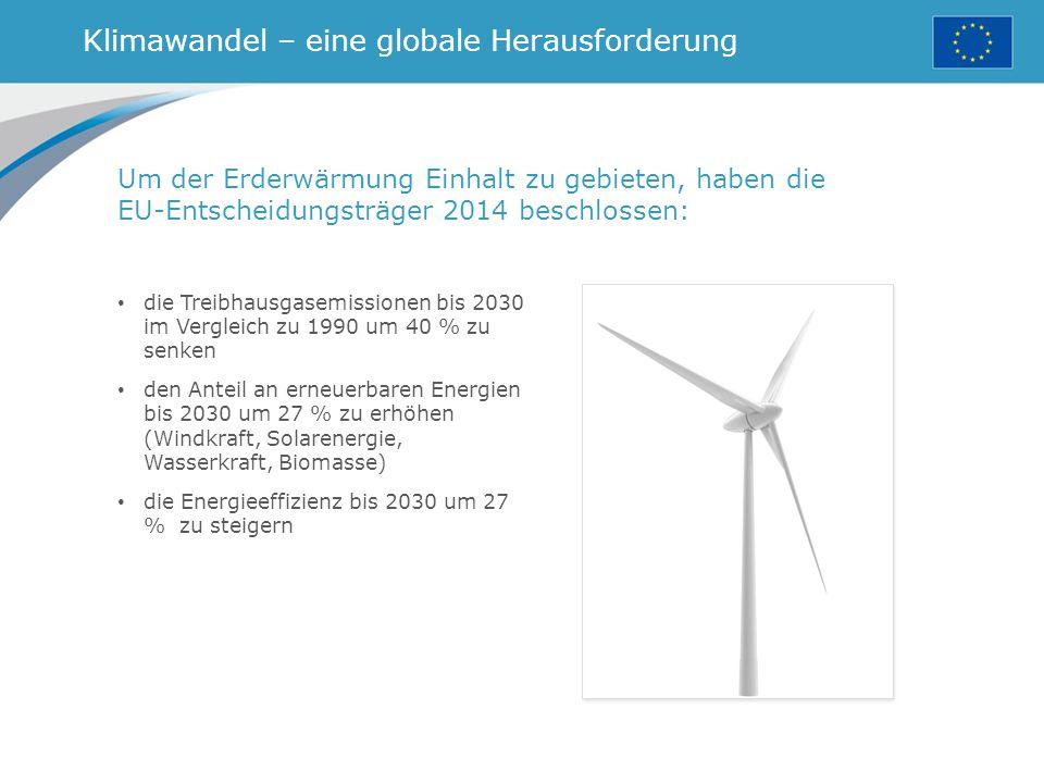 Klimawandel – eine globale Herausforderung die Treibhausgasemissionen bis 2030 im Vergleich zu 1990 um 40 % zu senken den Anteil an erneuerbaren Energien bis 2030 um 27 % zu erhöhen (Windkraft, Solarenergie, Wasserkraft, Biomasse) die Energieeffizienz bis 2030 um 27 % zu steigern Um der Erderwärmung Einhalt zu gebieten, haben die EU-Entscheidungsträger 2014 beschlossen: