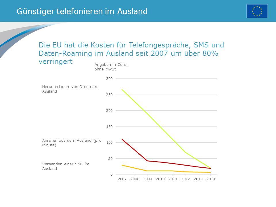 Günstiger telefonieren im Ausland Die EU hat die Kosten für Telefongespräche, SMS und Daten-Roaming im Ausland seit 2007 um über 80% verringert Versenden einer SMS im Ausland Anrufen aus dem Ausland (pro Minute) Herunterladen von Daten im Ausland Angaben in Cent, ohne MwSt