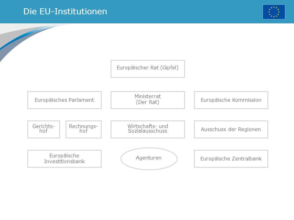 Die EU-Institutionen Europäisches Parlament Gerichts- hof Rechnungs- hof Wirtschafts- und Sozialausschuss Ausschuss der Regionen Ministerrat (Der Rat) Europäische Kommission Europäische Investitionsbank Europäische Zentralbank Agenturen Europäischer Rat (Gipfel)