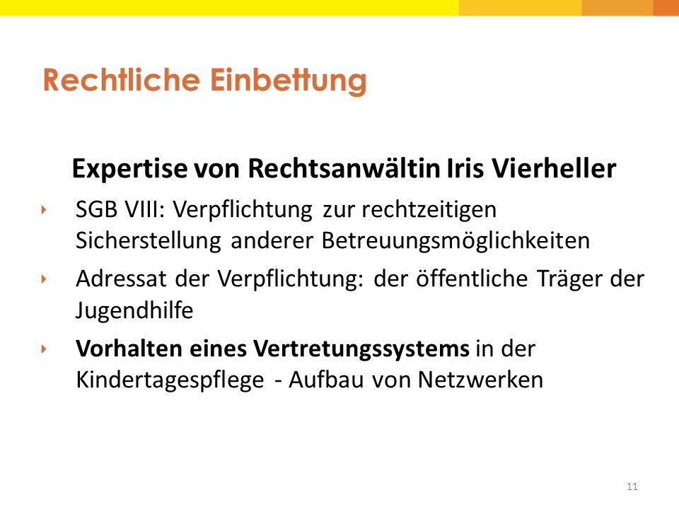 Rechtliche Einbettung Expertise von Rechtsanwältin Iris Vierheller  SGB VIII: Verpflichtung zur rechtzeitigen Sicherstellung anderer Betreuungsmöglic