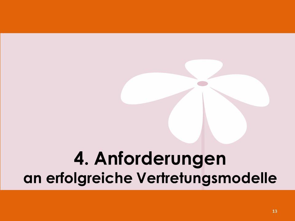 4. Anforderungen an erfolgreiche Vertretungsmodelle 13
