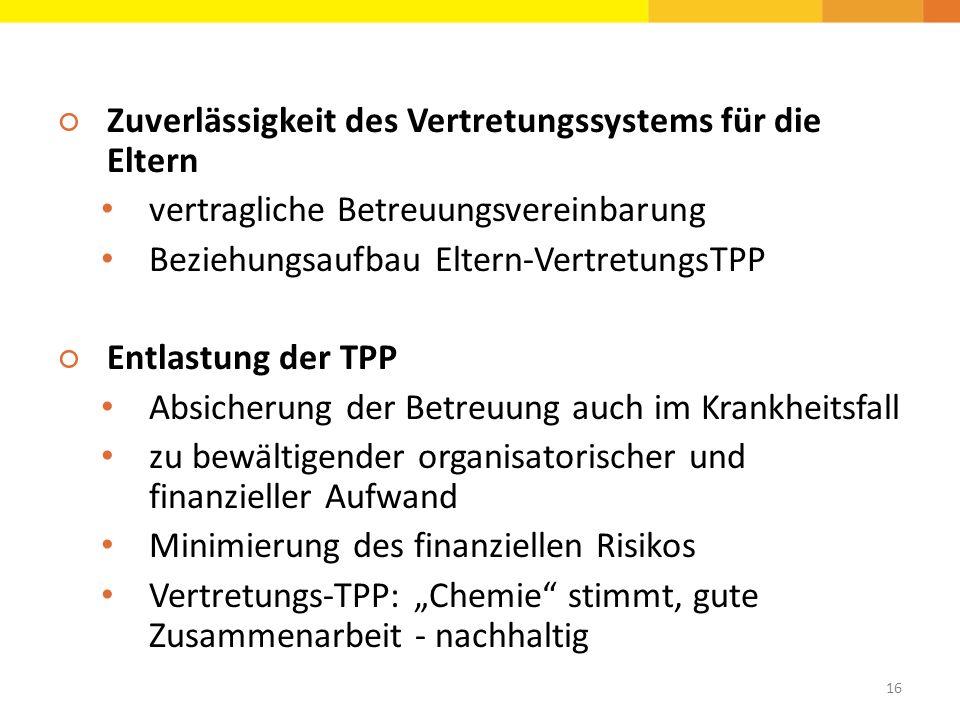 ○Zuverlässigkeit des Vertretungssystems für die Eltern vertragliche Betreuungsvereinbarung Beziehungsaufbau Eltern-VertretungsTPP ○Entlastung der TPP