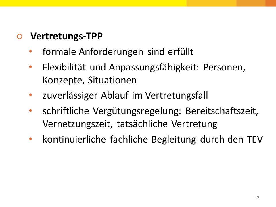 ○Vertretungs-TPP formale Anforderungen sind erfüllt Flexibilität und Anpassungsfähigkeit: Personen, Konzepte, Situationen zuverlässiger Ablauf im Vert