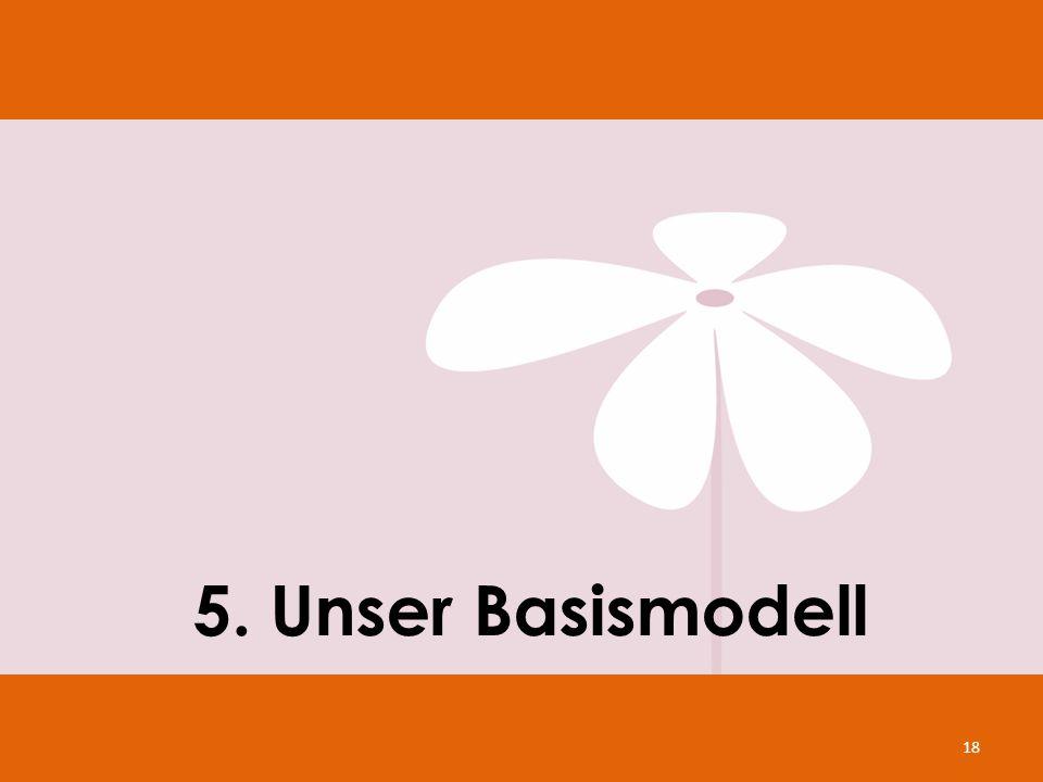 5. Unser Basismodell 18