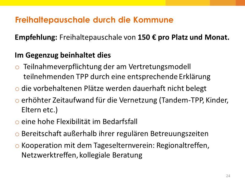 Freihaltepauschale durch die Kommune Empfehlung: Freihaltepauschale von 150 € pro Platz und Monat. Im Gegenzug beinhaltet dies o Teilnahmeverpflichtun