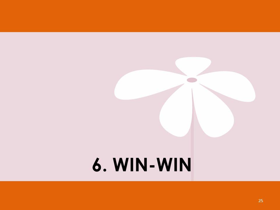 6. WIN-WIN 25