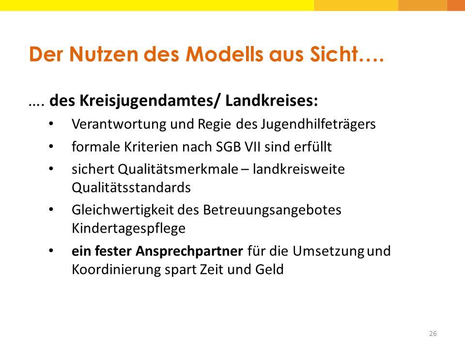 Der Nutzen des Modells aus Sicht…. …. des Kreisjugendamtes/ Landkreises: Verantwortung und Regie des Jugendhilfeträgers formale Kriterien nach SGB VII