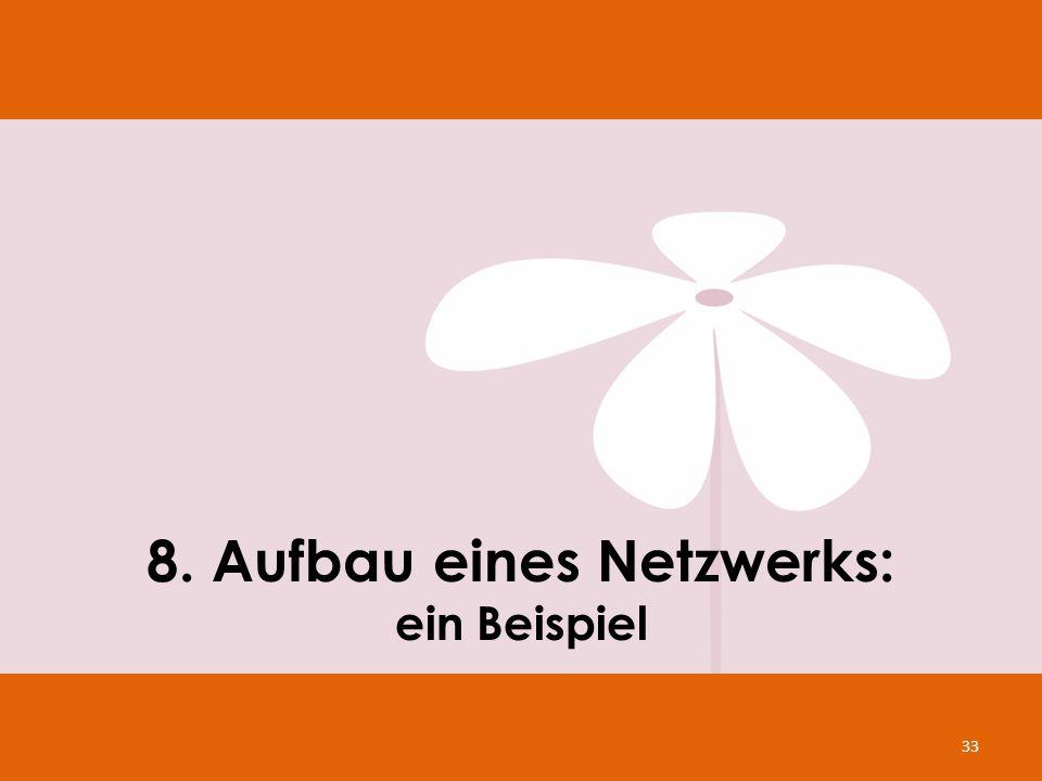 8. Aufbau eines Netzwerks: ein Beispiel 33