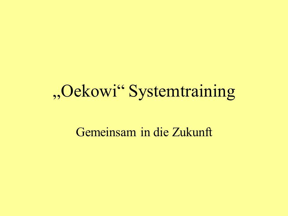 x + y = Ökologie plus Wirtschaft Erfolgsrechnung / Bilanz OEKOWI ® Systemtraining Aufwand (1000 CHF)Ertrag (1000 CHF) Personal9 720Verkaufserträge27 418 Rohstoffe u.