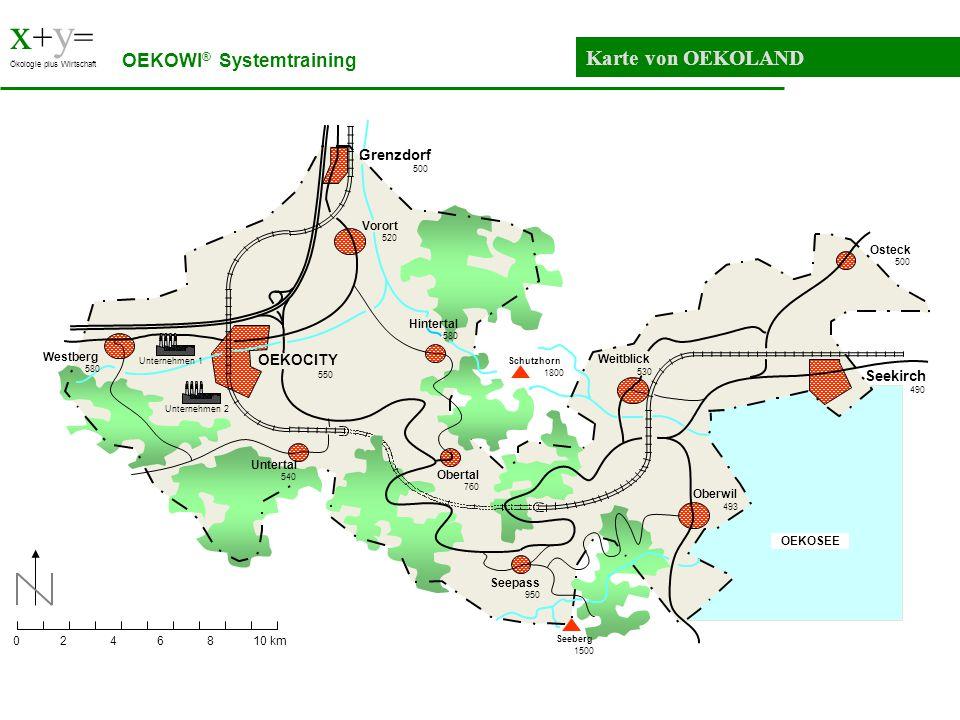 x + y = Ökologie plus Wirtschaft Karte von OEKOLAND OEKOWI ® Systemtraining OEKOCITY 550 Seekirch 490 Osteck 500 Seepass 540 Untertal Obertal 760 Seeb