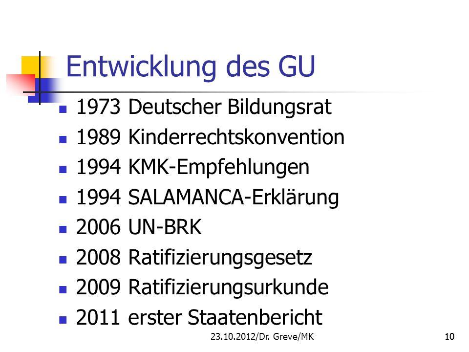 Entwicklung des GU 1973 Deutscher Bildungsrat 1989 Kinderrechtskonvention 1994 KMK-Empfehlungen 1994 SALAMANCA-Erklärung 2006 UN-BRK 2008 Ratifizierun