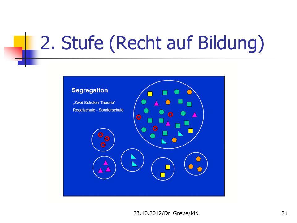 2. Stufe (Recht auf Bildung) 23.10.2012/Dr. Greve/MK21