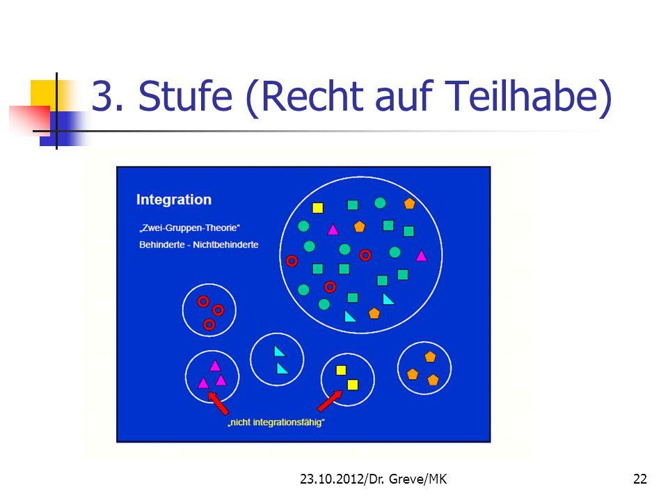 3. Stufe (Recht auf Teilhabe) 23.10.2012/Dr. Greve/MK22