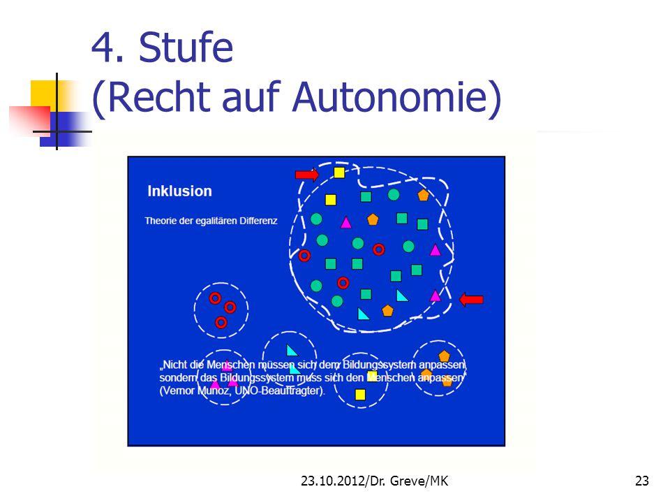 4. Stufe (Recht auf Autonomie) 23.10.2012/Dr. Greve/MK23