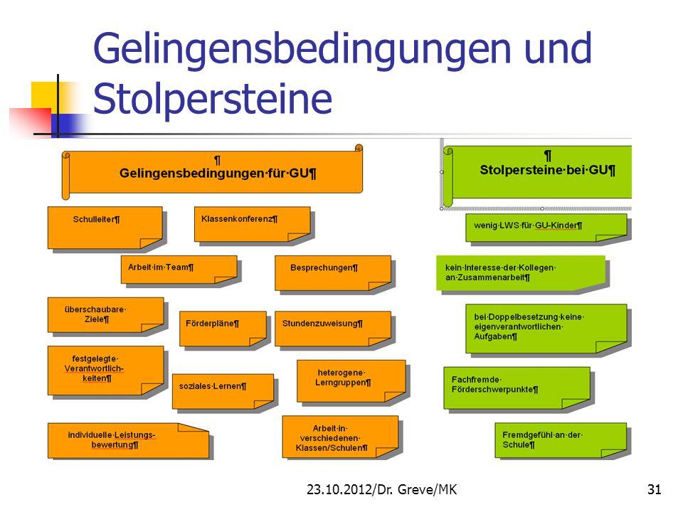 31 Gelingensbedingungen und Stolpersteine 23.10.2012/Dr. Greve/MK31
